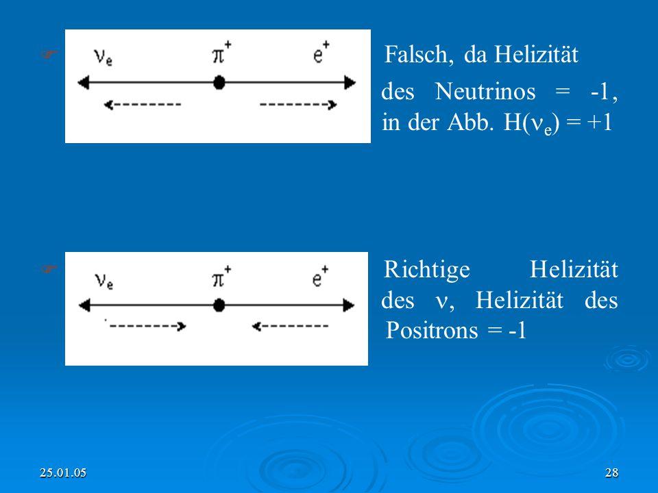 25.01.0528 Falsch, da Helizität des Neutrinos = -1, in der Abb.