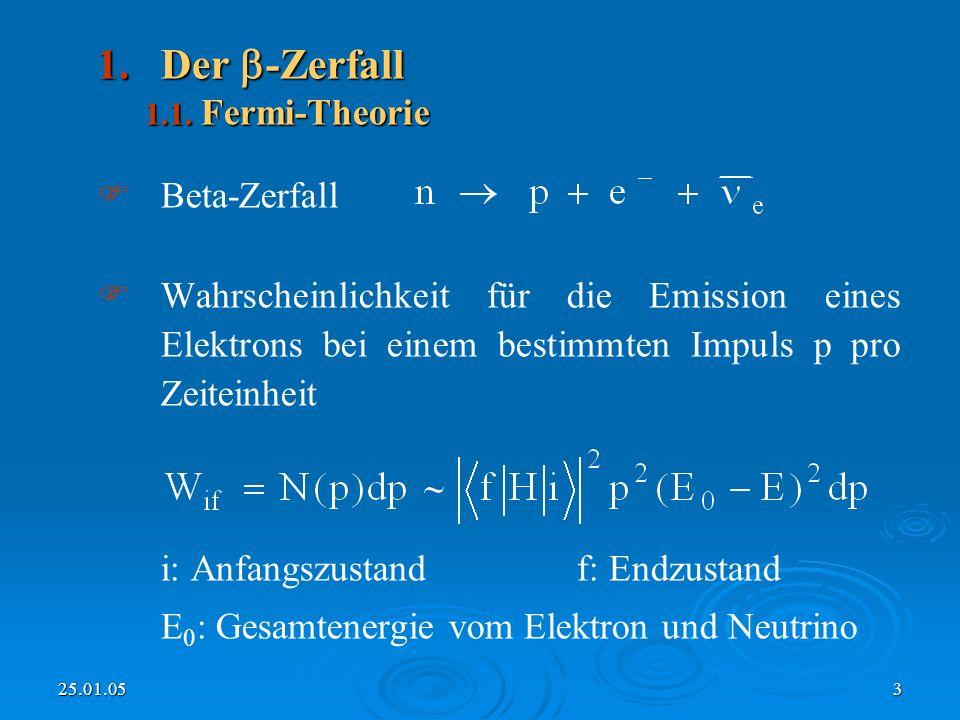25.01.053 1.Der -Zerfall 1.1.