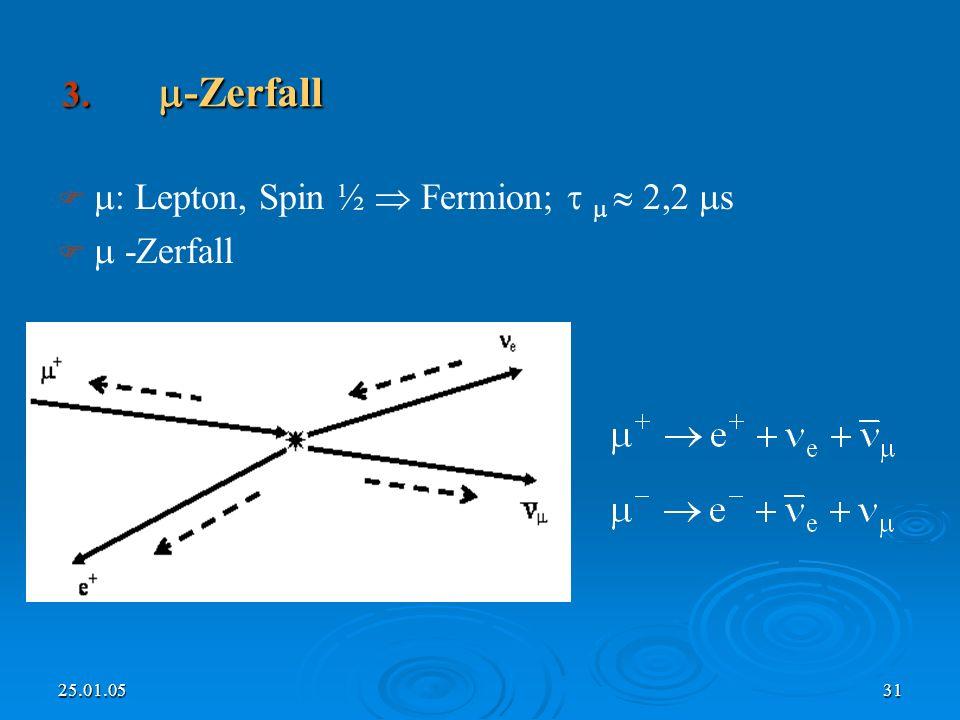 25.01.0531 3. -Zerfall : Lepton, Spin ½ Fermion; 2,2 s -Zerfall