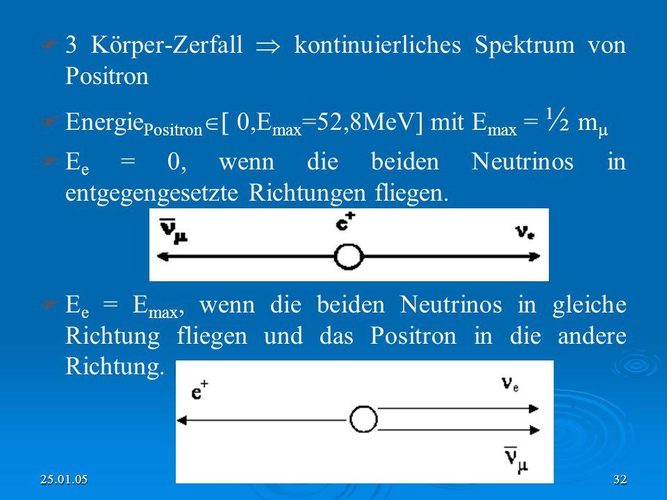 25.01.0532 3 Körper-Zerfall kontinuierliches Spektrum von Positron Energie Positron 0,E max =52,8MeV mit E max = ½ m E e = 0, wenn die beiden Neutrinos in entgegengesetzte Richtungen fliegen.