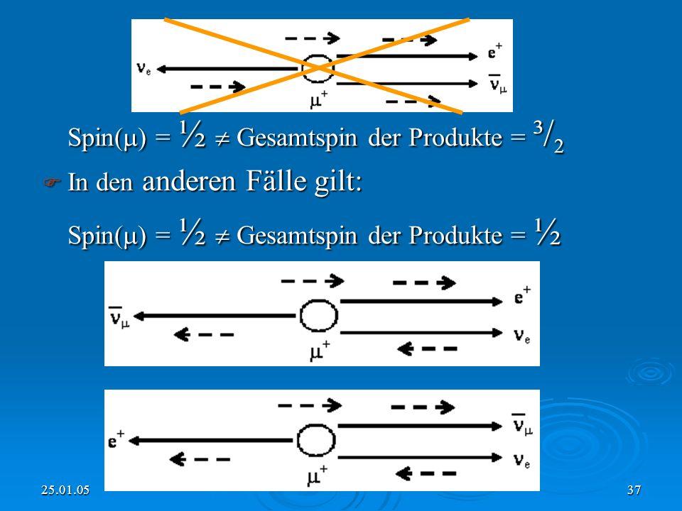 25.01.0537 Spin( ) = ½ Gesamtspin der Produkte = ³/ 2 In den anderen Fälle gilt: In den anderen Fälle gilt: Spin( ) = ½ Gesamtspin der Produkte = ½