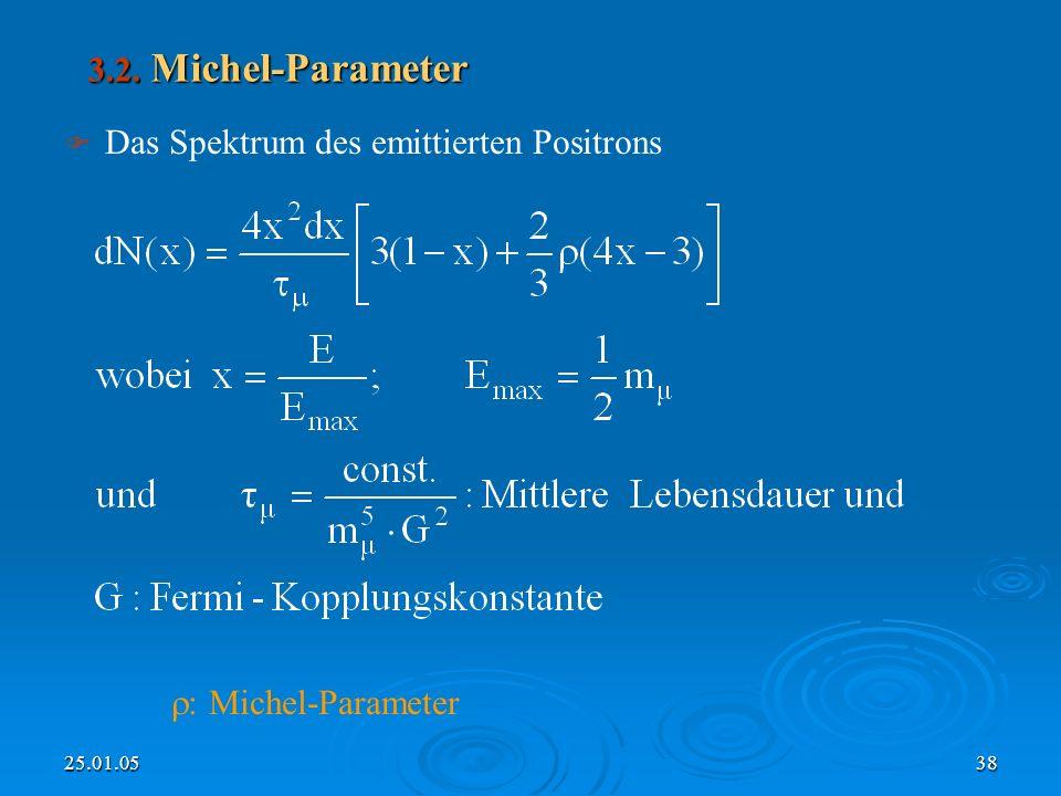 25.01.0538 3.2. Michel-Parameter Das Spektrum des emittierten Positrons : Michel-Parameter