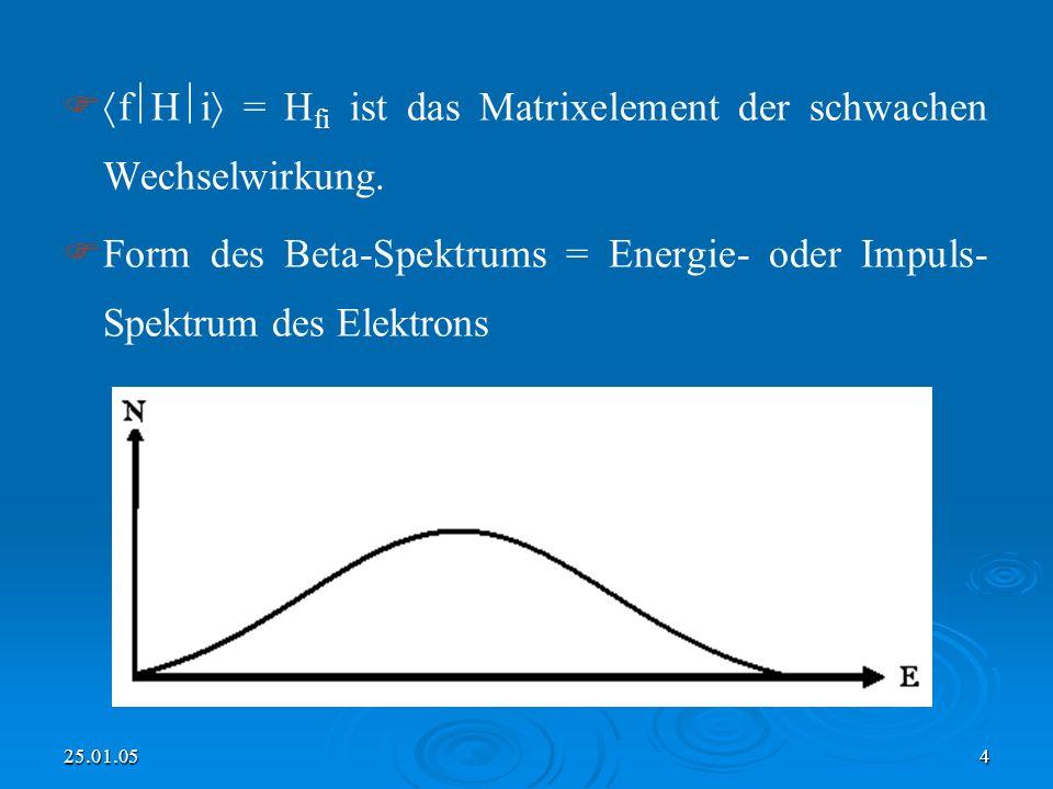 25.01.054 f H i = H fi ist das Matrixelement der schwachen Wechselwirkung.