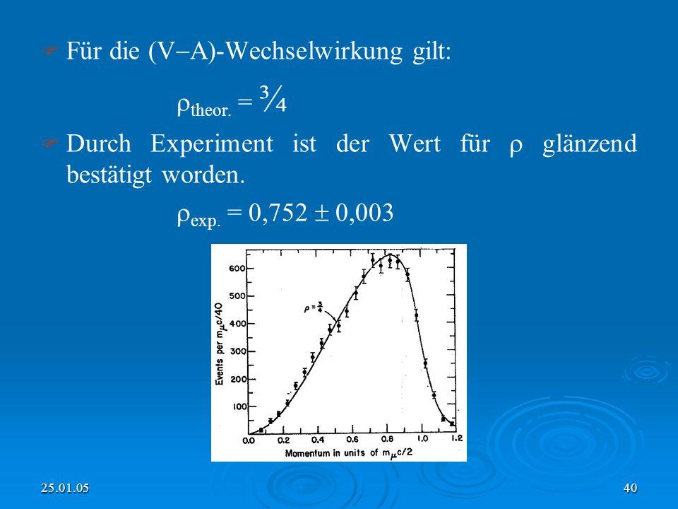 25.01.0540 Für die (V A)-Wechselwirkung gilt: theor.
