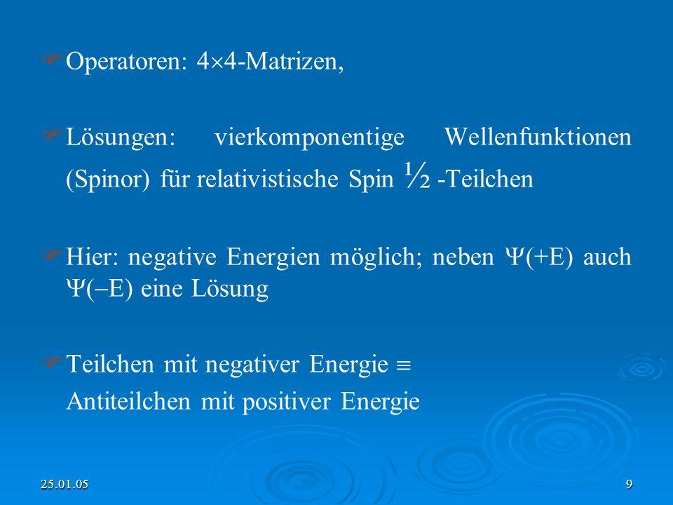 25.01.059 Operatoren: 4 4-Matrizen, Lösungen: vierkomponentige Wellenfunktionen (Spinor) für relativistische Spin ½ -Teilchen Hier: negative Energien möglich; neben (+E) auch ( E) eine Lösung Teilchen mit negativer Energie Antiteilchen mit positiver Energie