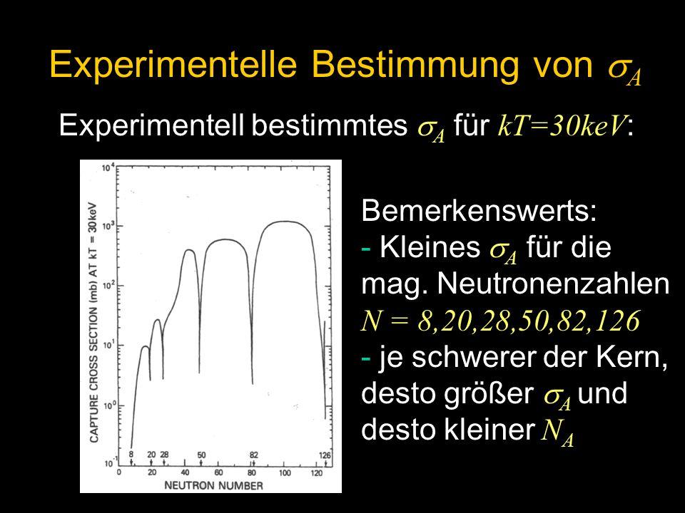 Experimentell bestimmtes A für kT=30keV : Bemerkenswerts: - Kleines A für die mag. Neutronenzahlen N = 8,20,28,50,82,126 - je schwerer der Kern, desto