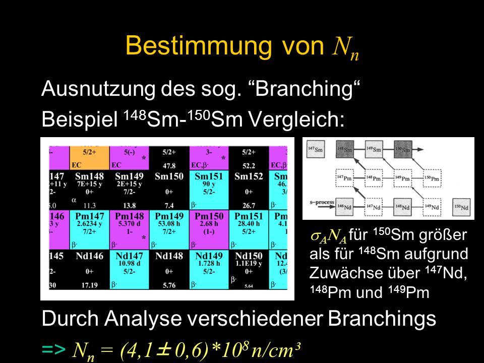 Ausnutzung des sog. Branching Beispiel 148 Sm- 150 Sm Vergleich: für 150 Sm größer als für 148 Sm aufgrund Zuwächse über 147 Nd, 148 Pm und 149 Pm Dur