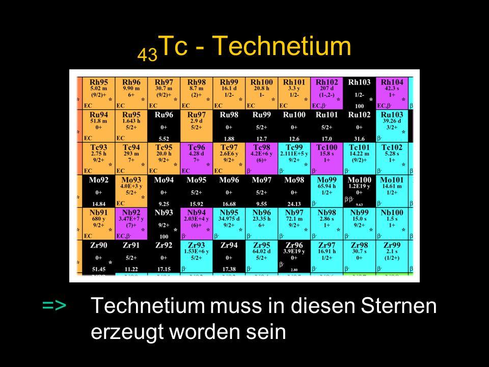 => Technetium muss in diesen Sternen erzeugt worden sein 43 Tc - Technetium