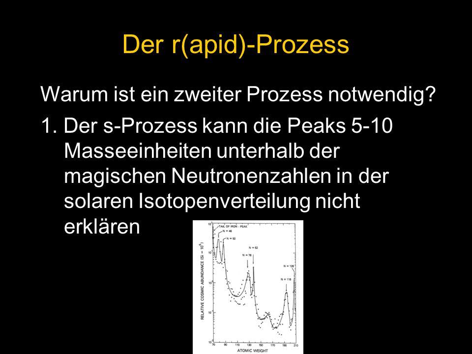 Warum ist ein zweiter Prozess notwendig? 1. Der s-Prozess kann die Peaks 5-10 Masseeinheiten unterhalb der magischen Neutronenzahlen in der solaren Is
