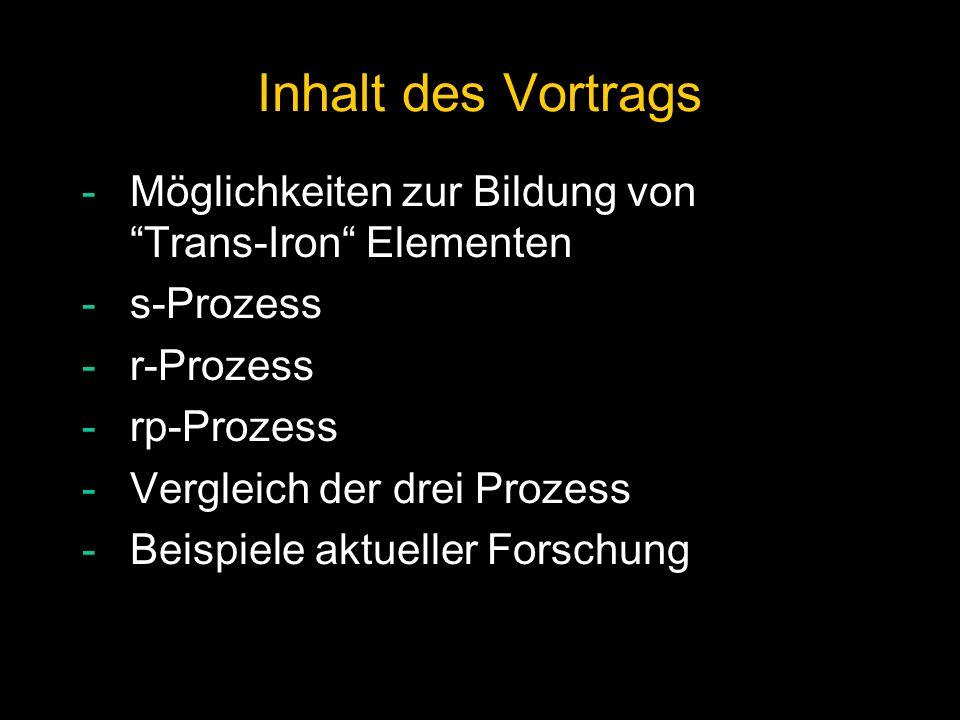 Inhalt des Vortrags - Möglichkeiten zur Bildung von.Trans-Iron Elementen - s-Prozess - r-Prozess - rp-Prozess - Vergleich der drei Prozess - Beispiele