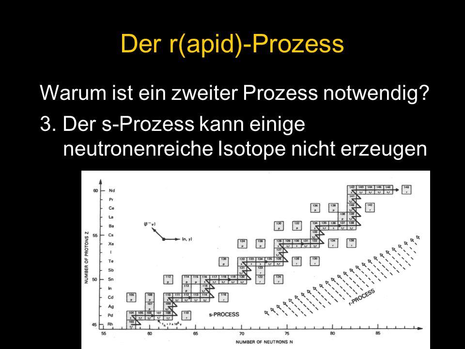 Warum ist ein zweiter Prozess notwendig? 3. Der s-Prozess kann einige neutronenreiche Isotope nicht erzeugen Der r(apid)-Prozess