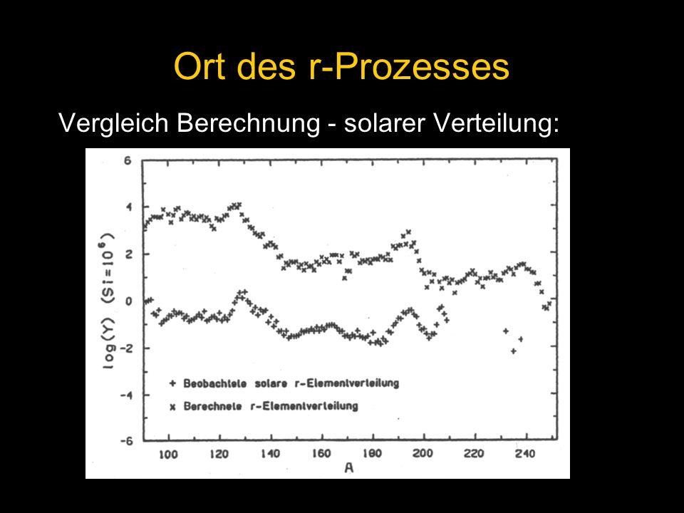 Ort des r-Prozesses Vergleich Berechnung - solarer Verteilung: