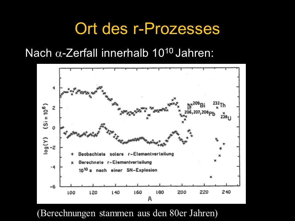 Ort des r-Prozesses Nach -Zerfall innerhalb 10 10 Jahren: (Berechnungen stammen aus den 80er Jahren)