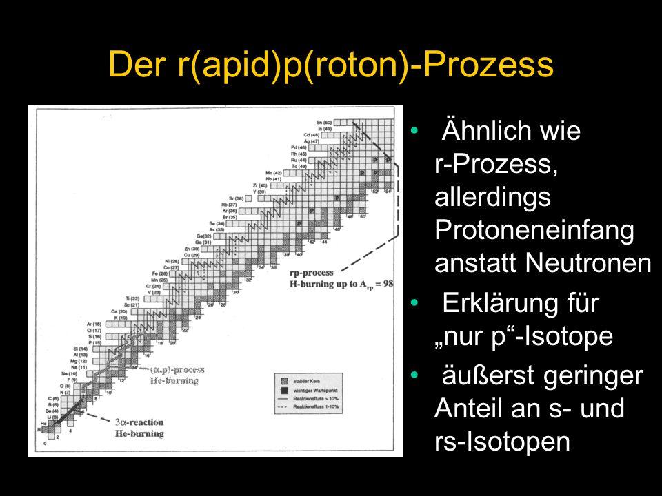 Ähnlich wie r-Prozess, allerdings Protoneneinfang anstatt Neutronen Erklärung für nur p-Isotope äußerst geringer Anteil an s- und rs-Isotopen Der r(ap