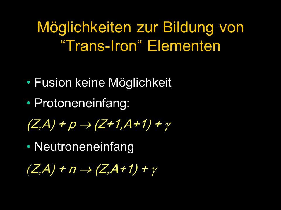 Möglichkeiten zur Bildung von Trans-Iron Elementen Fusion keine Möglichkeit Protoneneinfang: (Z,A) + p (Z+1,A+1) + Neutroneneinfang ( Z,A) + n (Z,A+1)