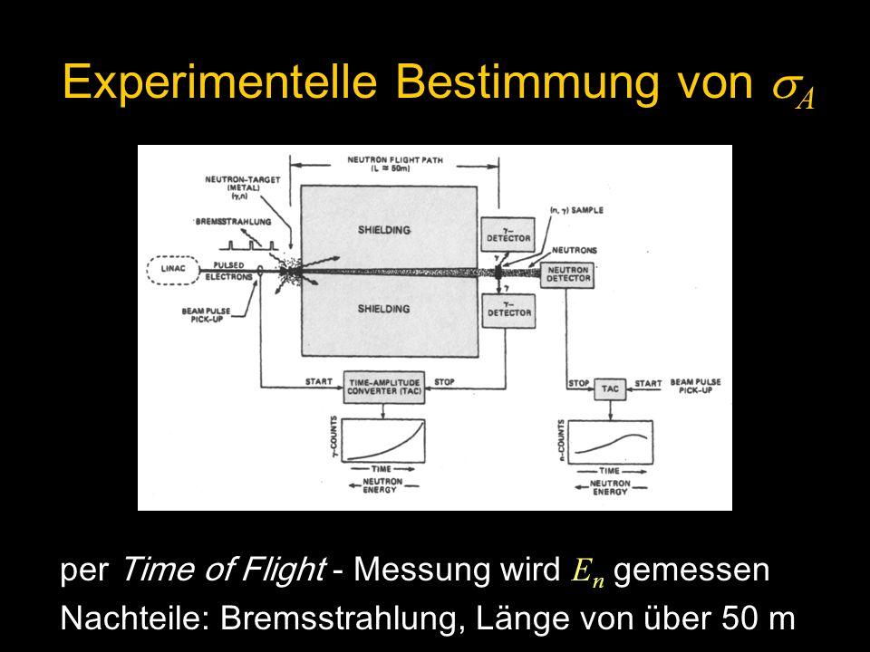 per Time of Flight - Messung wird E n gemessen Nachteile: Bremsstrahlung, Länge von über 50 m Experimentelle Bestimmung von A