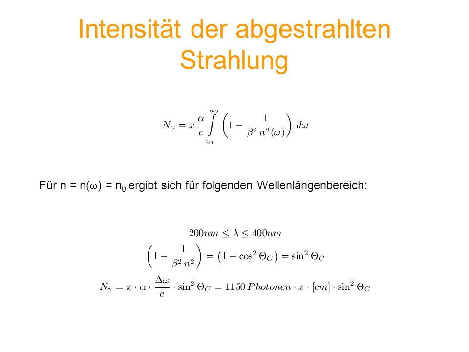 Intensität der abgestrahlten Strahlung Für n = n( ) = n 0 ergibt sich für folgenden Wellenlängenbereich:
