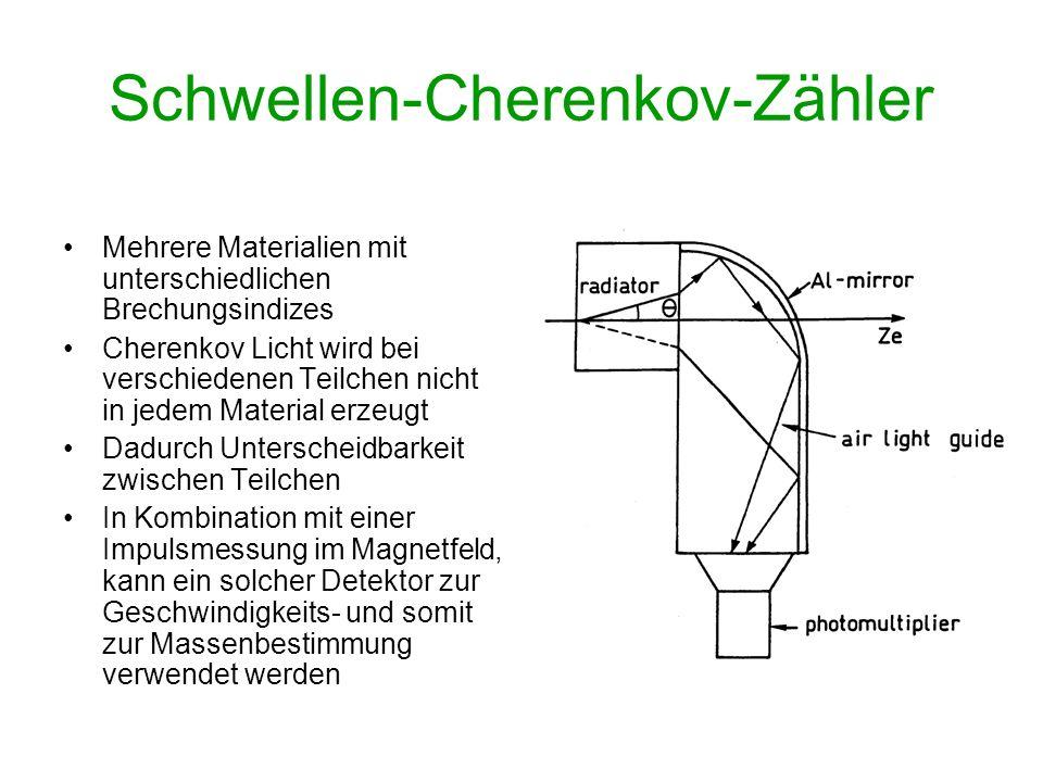 Schwellen-Cherenkov-Zähler Mehrere Materialien mit unterschiedlichen Brechungsindizes Cherenkov Licht wird bei verschiedenen Teilchen nicht in jedem M