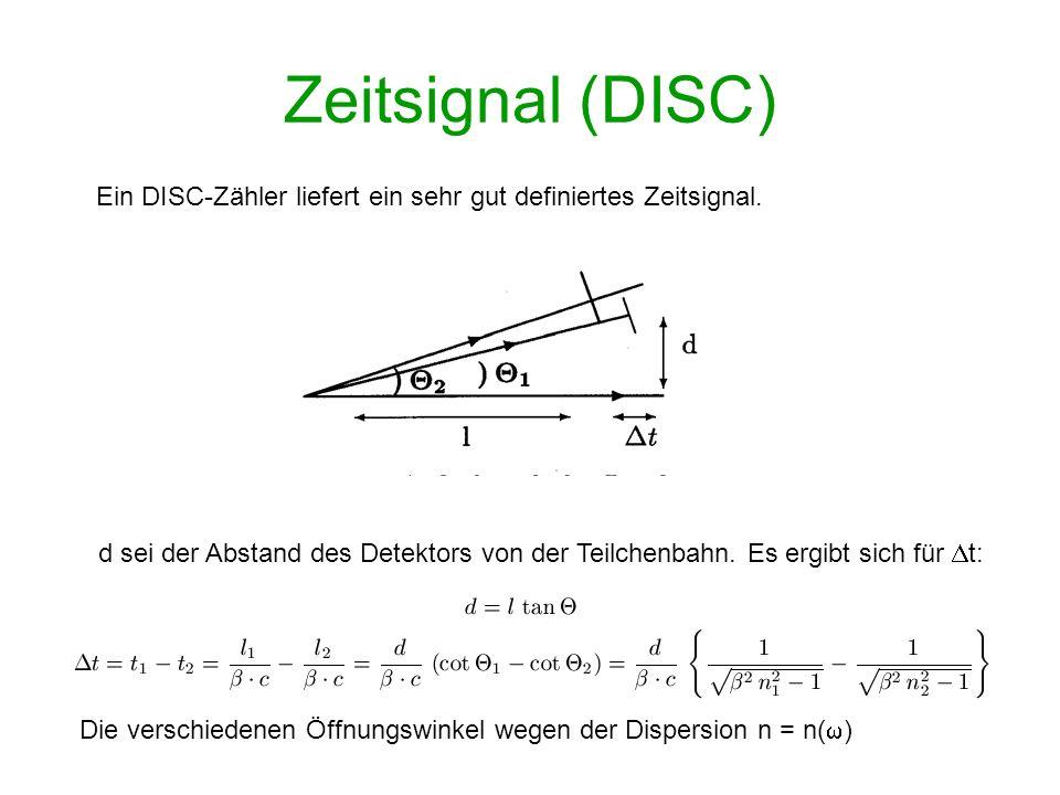 Zeitsignal (DISC) Ein DISC-Zähler liefert ein sehr gut definiertes Zeitsignal. Die verschiedenen Öffnungswinkel wegen der Dispersion n = n( ) d sei de