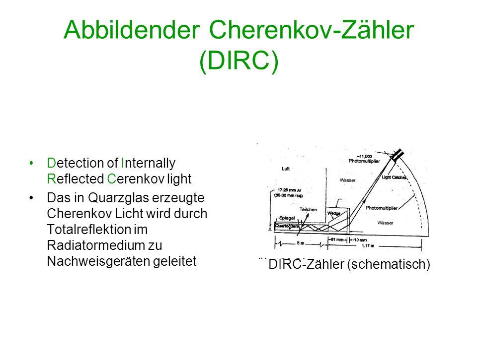 Abbildender Cherenkov-Zähler (DIRC) Detection of Internally Reflected Cerenkov light Das in Quarzglas erzeugte Cherenkov Licht wird durch Totalreflekt