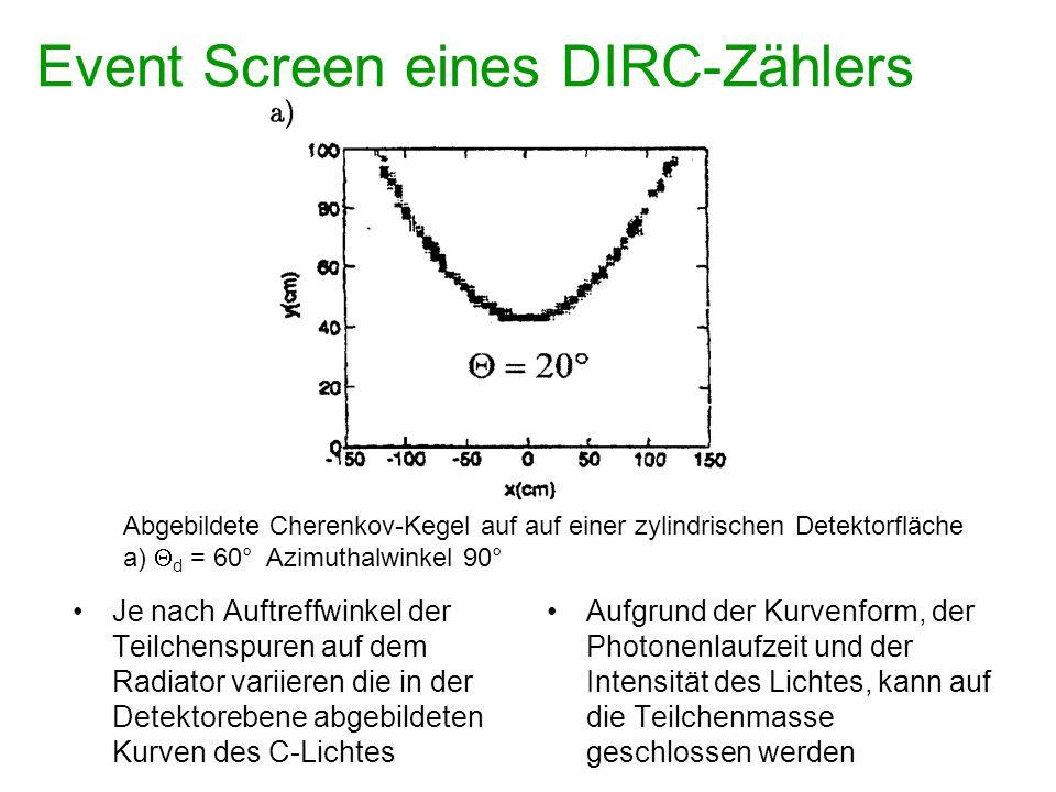 Event Screen eines DIRC-Zählers Je nach Auftreffwinkel der Teilchenspuren auf dem Radiator variieren die in der Detektorebene abgebildeten Kurven des