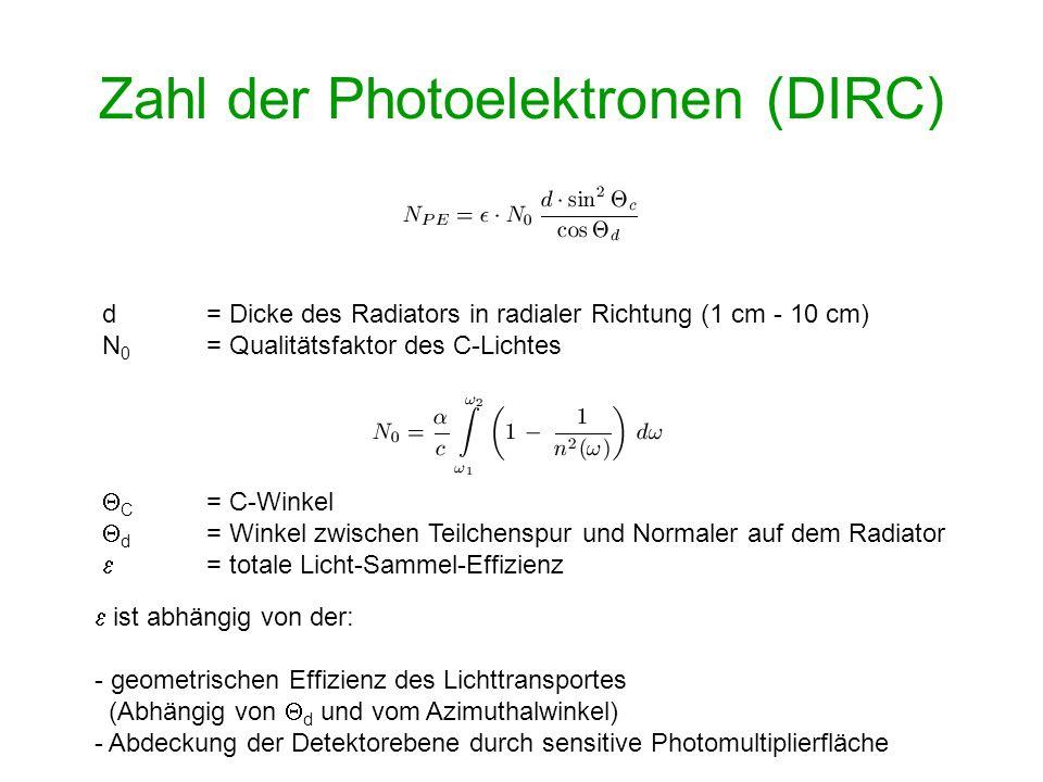 Zahl der Photoelektronen (DIRC) d= Dicke des Radiators in radialer Richtung (1 cm - 10 cm) N 0 = Qualitätsfaktor des C-Lichtes C = C-Winkel d = Winkel