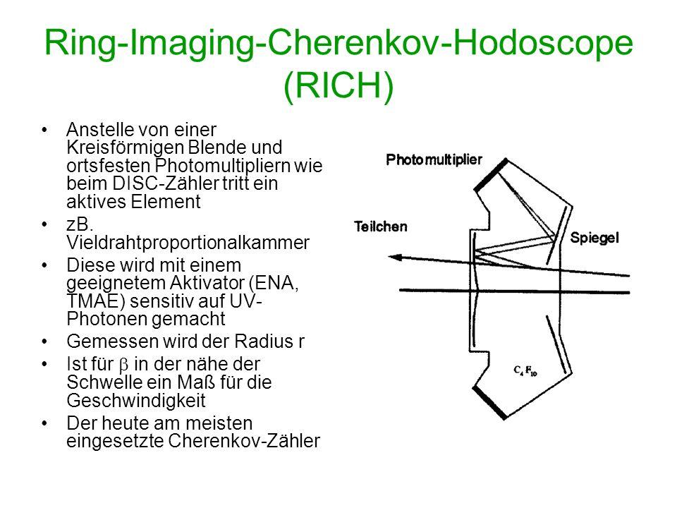Ring-Imaging-Cherenkov-Hodoscope (RICH) Anstelle von einer Kreisförmigen Blende und ortsfesten Photomultipliern wie beim DISC-Zähler tritt ein aktives