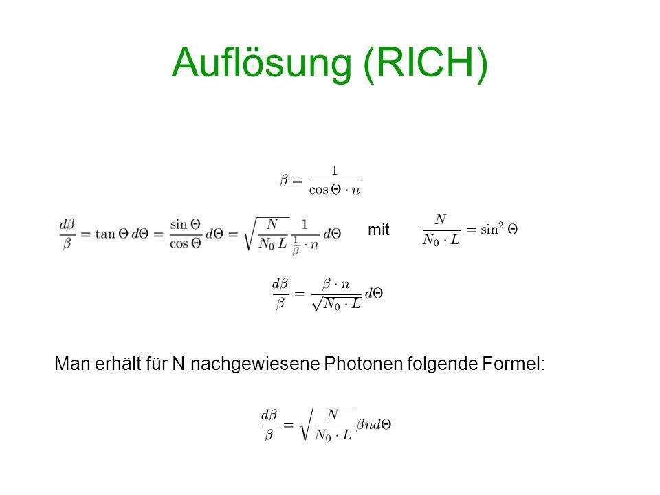 Auflösung (RICH) Man erhält für N nachgewiesene Photonen folgende Formel: mit