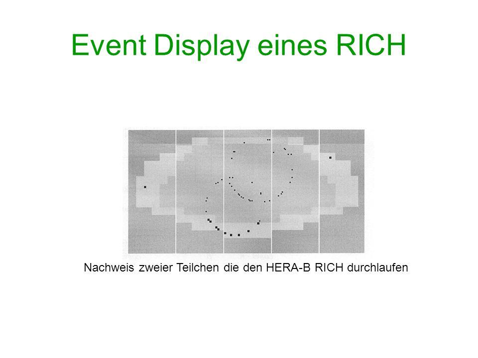 Event Display eines RICH Nachweis zweier Teilchen die den HERA-B RICH durchlaufen