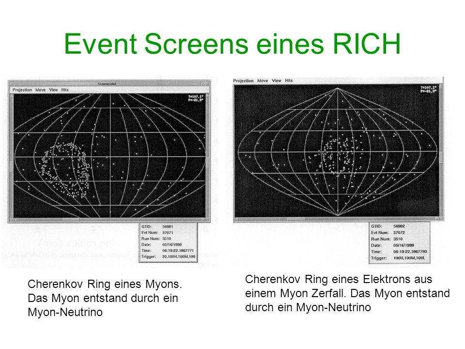 Event Screens eines RICH Cherenkov Ring eines Elektrons aus einem Myon Zerfall. Das Myon entstand durch ein Myon-Neutrino Cherenkov Ring eines Myons.