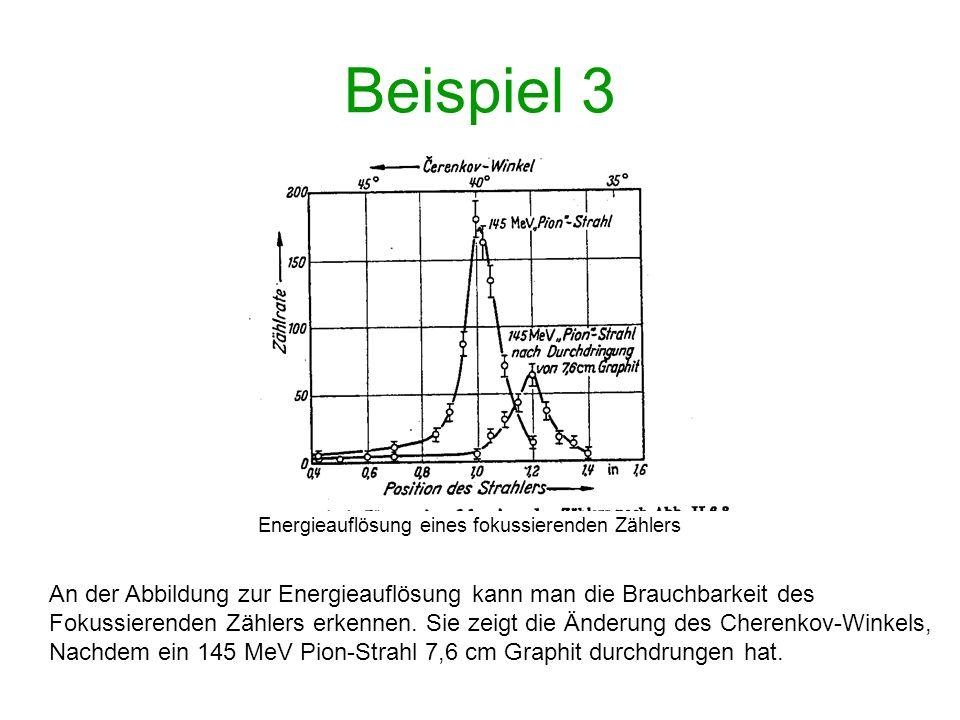 Beispiel 3 Energieauflösung eines fokussierenden Zählers An der Abbildung zur Energieauflösung kann man die Brauchbarkeit des Fokussierenden Zählers e