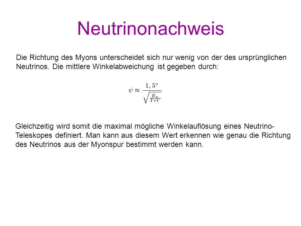 Neutrinonachweis Die Richtung des Myons unterscheidet sich nur wenig von der des ursprünglichen Neutrinos. Die mittlere Winkelabweichung ist gegeben d