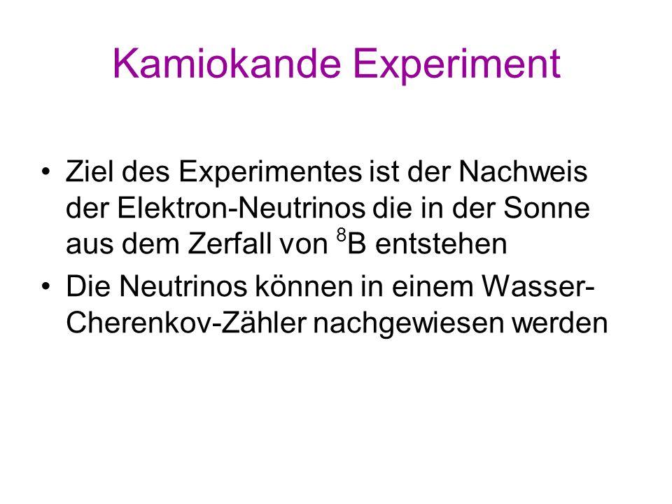 Kamiokande Experiment Ziel des Experimentes ist der Nachweis der Elektron-Neutrinos die in der Sonne aus dem Zerfall von 8 B entstehen Die Neutrinos k