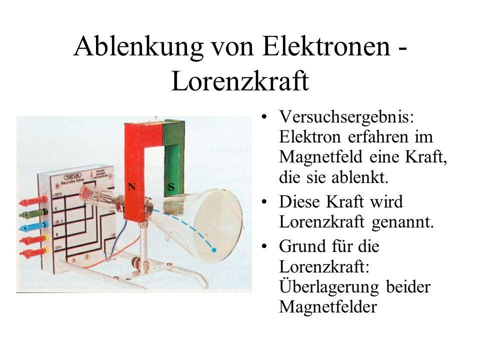 Ablenkung von Elektronen - Lorenzkraft Versuchsergebnis: Elektron erfahren im Magnetfeld eine Kraft, die sie ablenkt. Diese Kraft wird Lorenzkraft gen