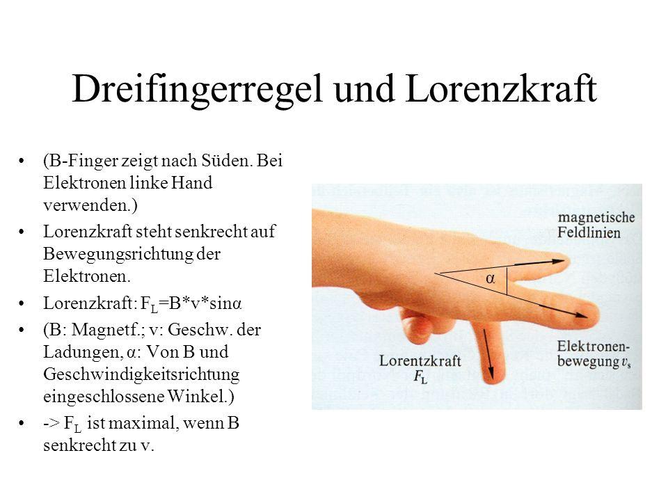 Dreifingerregel und Lorenzkraft (B-Finger zeigt nach Süden. Bei Elektronen linke Hand verwenden.) Lorenzkraft steht senkrecht auf Bewegungsrichtung de