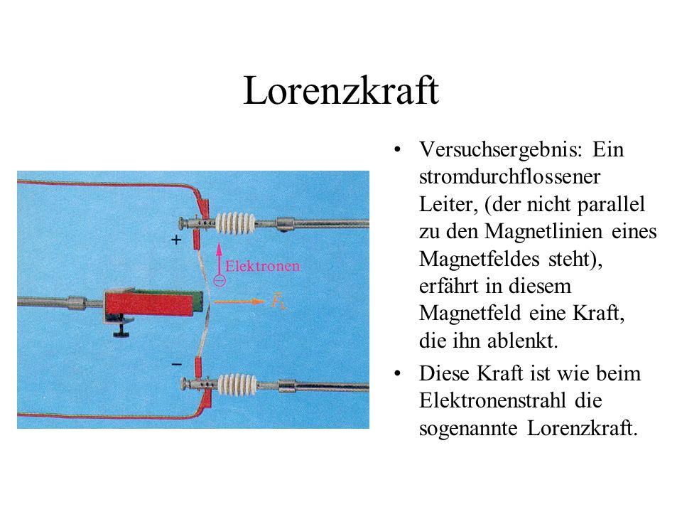 Lorenzkraft Versuchsergebnis: Ein stromdurchflossener Leiter, (der nicht parallel zu den Magnetlinien eines Magnetfeldes steht), erfährt in diesem Mag