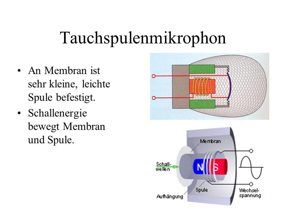 Tauchspulenmikrophon An Membran ist sehr kleine, leichte Spule befestigt. Schallenergie bewegt Membran und Spule.