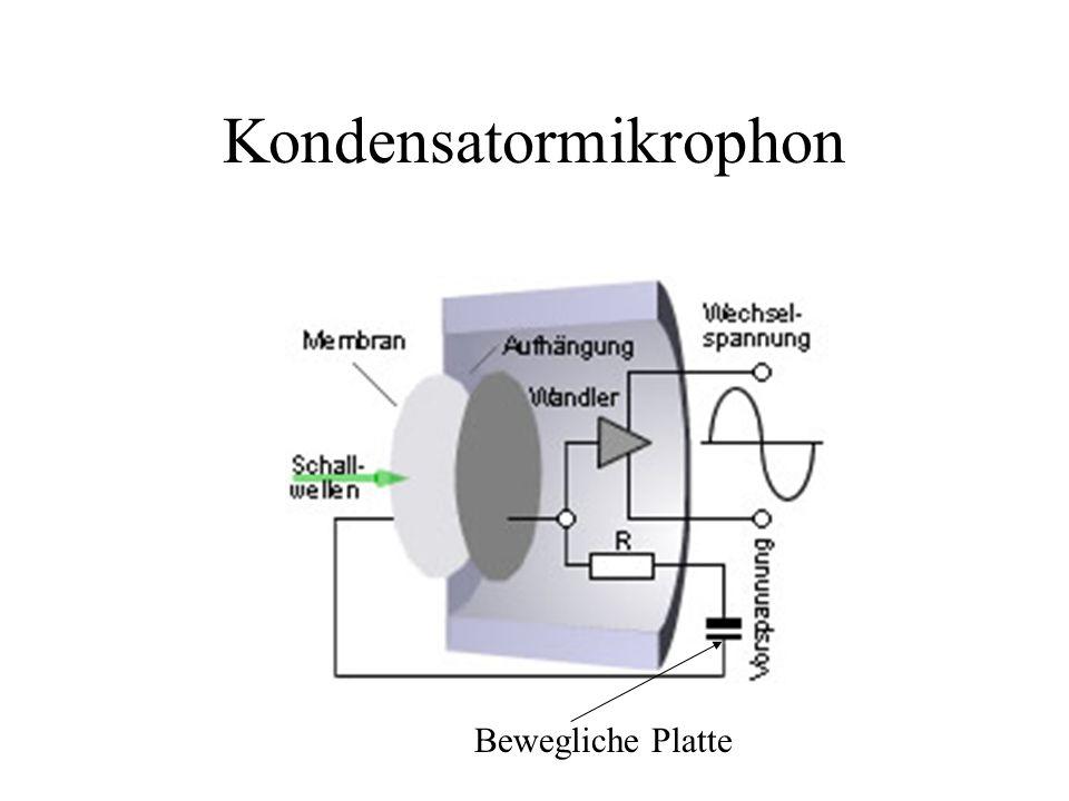 Kondensatormikrophon Bewegliche Platte