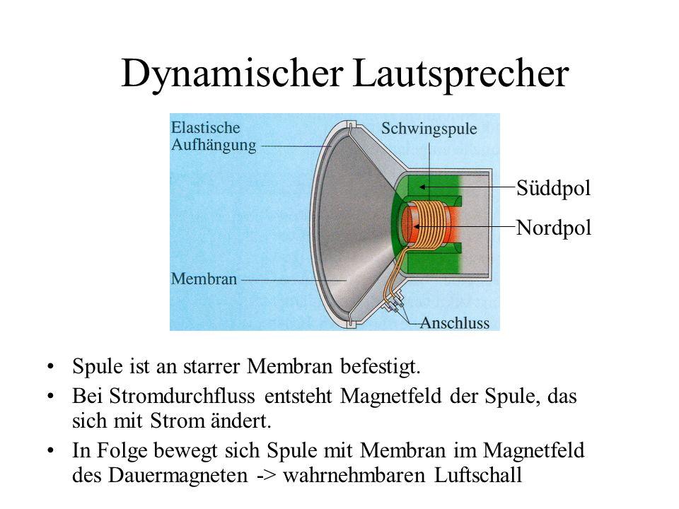 Dynamischer Lautsprecher Spule ist an starrer Membran befestigt. Bei Stromdurchfluss entsteht Magnetfeld der Spule, das sich mit Strom ändert. In Folg