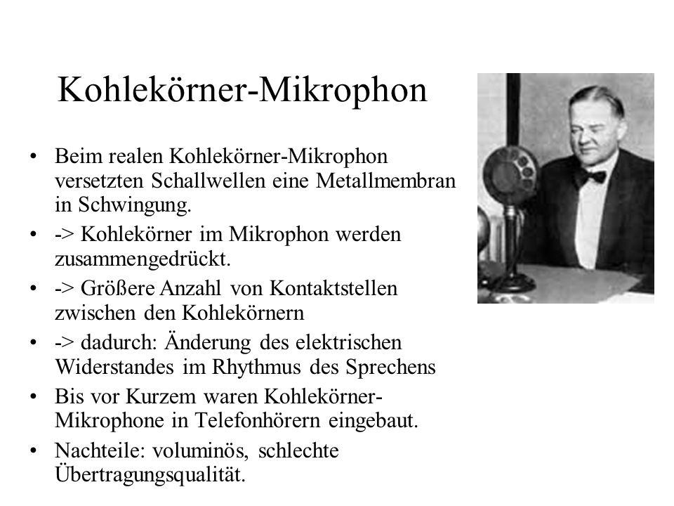 Kohlekörner-Mikrophon Beim realen Kohlekörner-Mikrophon versetzten Schallwellen eine Metallmembran in Schwingung. -> Kohlekörner im Mikrophon werden z