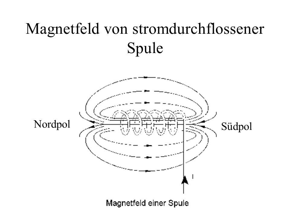 Magnetfeld von stromdurchflossener Spule Nordpol Südpol