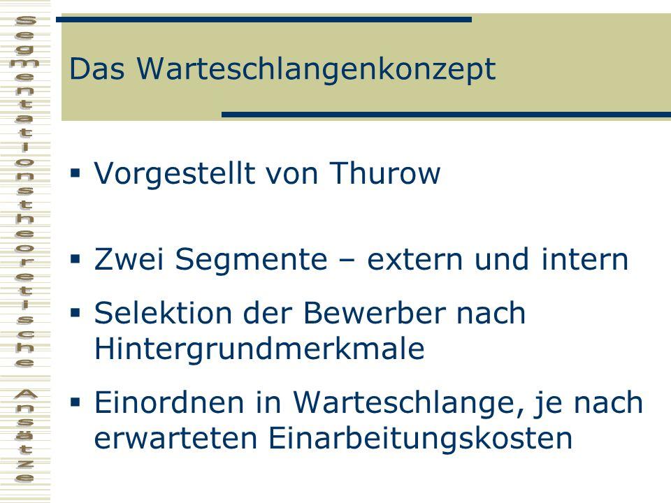 Das Warteschlangenkonzept Vorgestellt von Thurow Zwei Segmente – extern und intern Selektion der Bewerber nach Hintergrundmerkmale Einordnen in Wartes