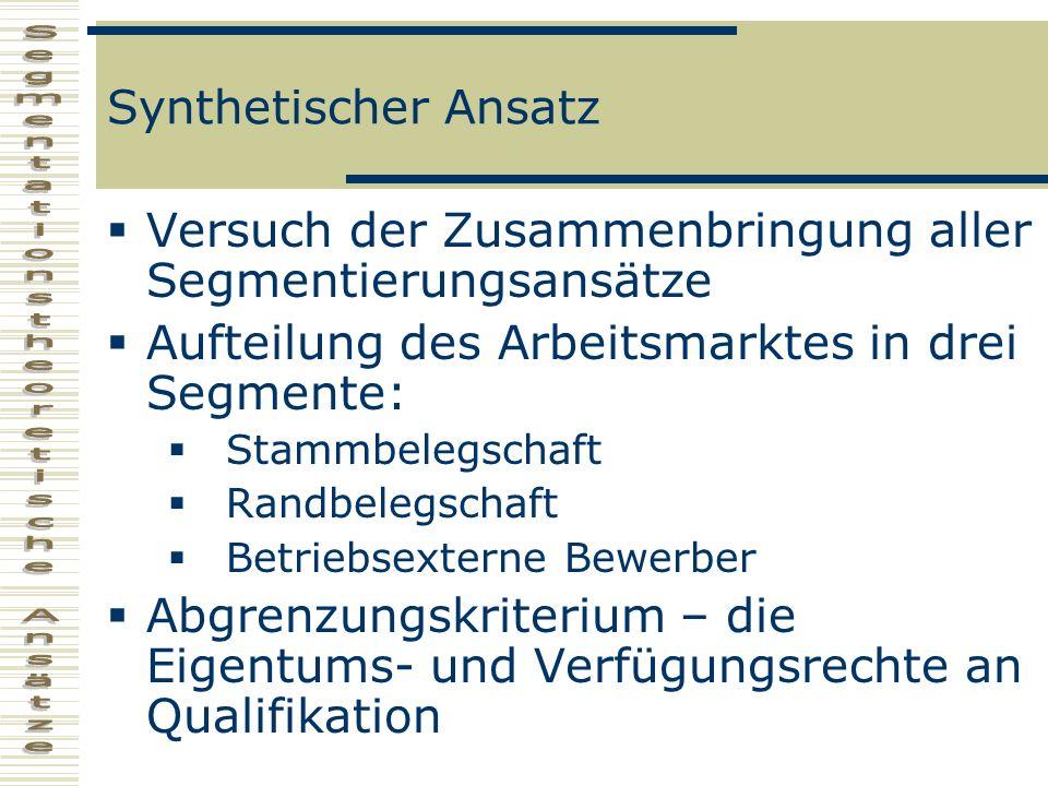 Synthetischer Ansatz Versuch der Zusammenbringung aller Segmentierungsansätze Aufteilung des Arbeitsmarktes in drei Segmente: Stammbelegschaft Randbel