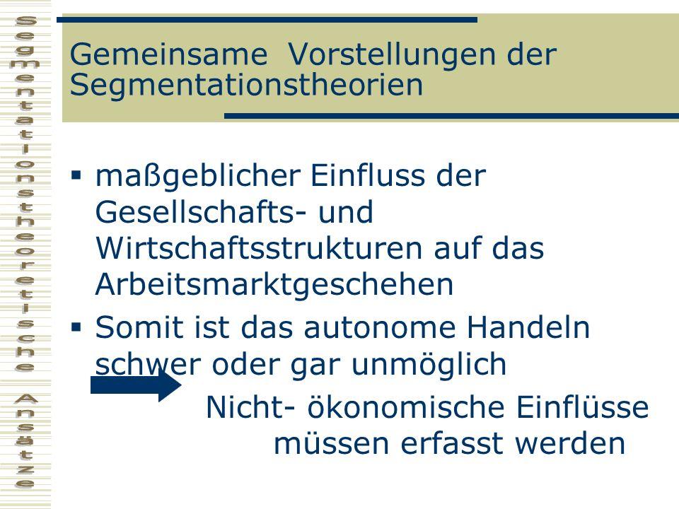 Interner und Externer Arbeitsmarkt Institutionalistischer Ansatz Das Warteschlangenkonzept Betriebsinterner Segmentationsansatz Synthetischer Ansatz