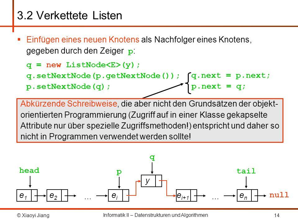 © Xiaoyi Jiang Informatik II – Datenstrukturen und Algorithmen 14 3.2 Verkettete Listen Einfügen eines neuen Knotens als Nachfolger eines Knotens, geg