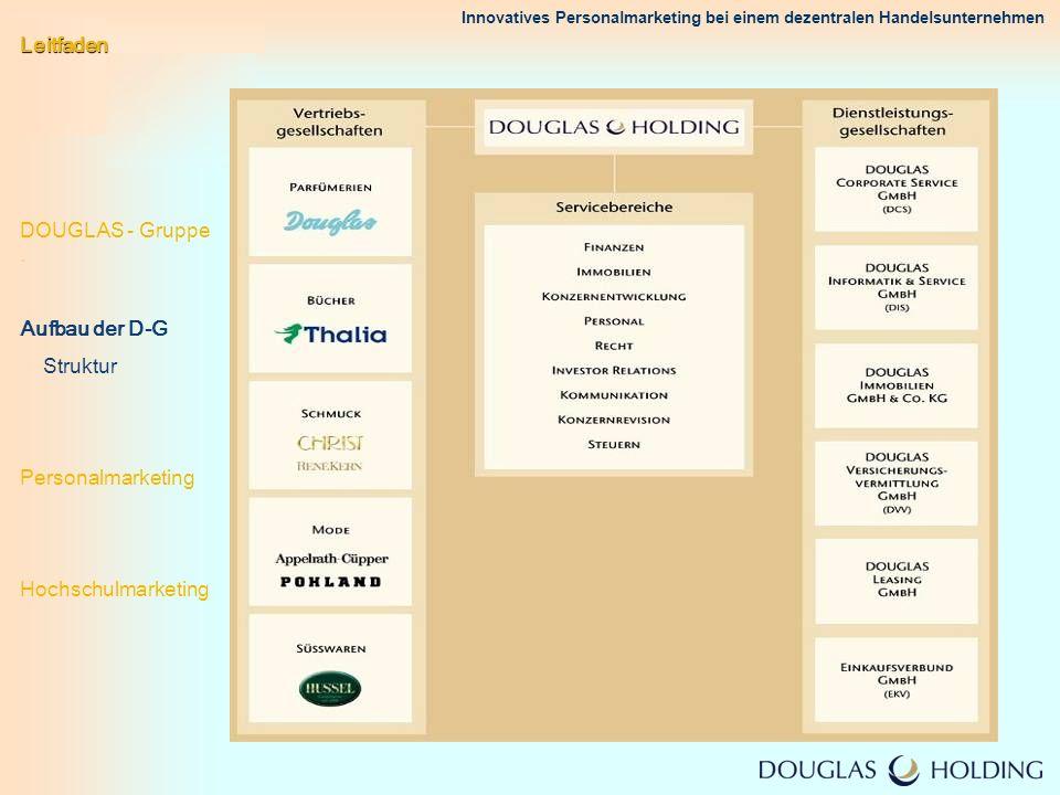 Innovatives Personalmarketing bei einem dezentralen Handelsunternehmen Leitfaden DOUGLAS - Gruppe. Aufbau der D-G Struktur Personalmarketing Hochschul