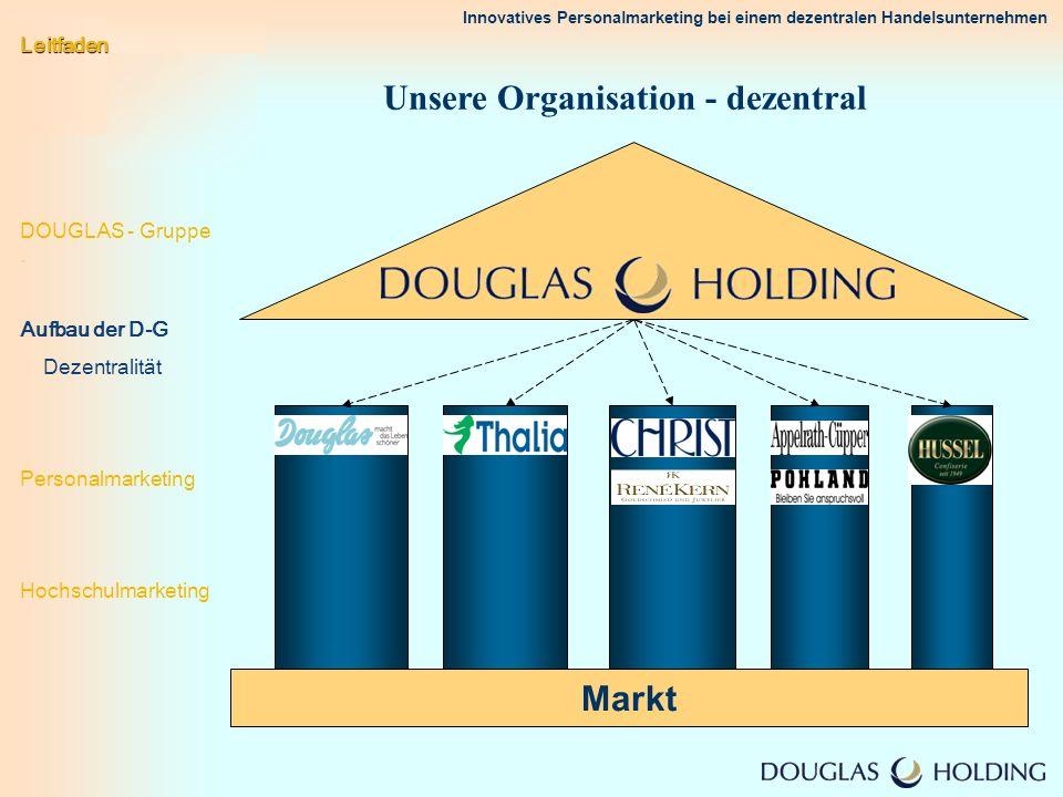 Innovatives Personalmarketing bei einem dezentralen Handelsunternehmen Unsere Organisation - dezentral Markt Leitfaden DOUGLAS - Gruppe. Aufbau der D-