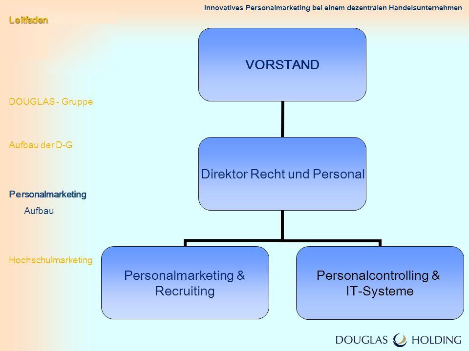 Innovatives Personalmarketing bei einem dezentralen Handelsunternehmen Leitfaden DOUGLAS - Gruppe. Aufbau der D-G Personalmarketing Aufbau Hochschulma