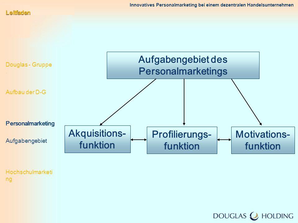 Innovatives Personalmarketing bei einem dezentralen Handelsunternehmen Leitfaden Douglas - Gruppe. Aufbau der D-G Personalmarketing Aufgabengebiet Hoc
