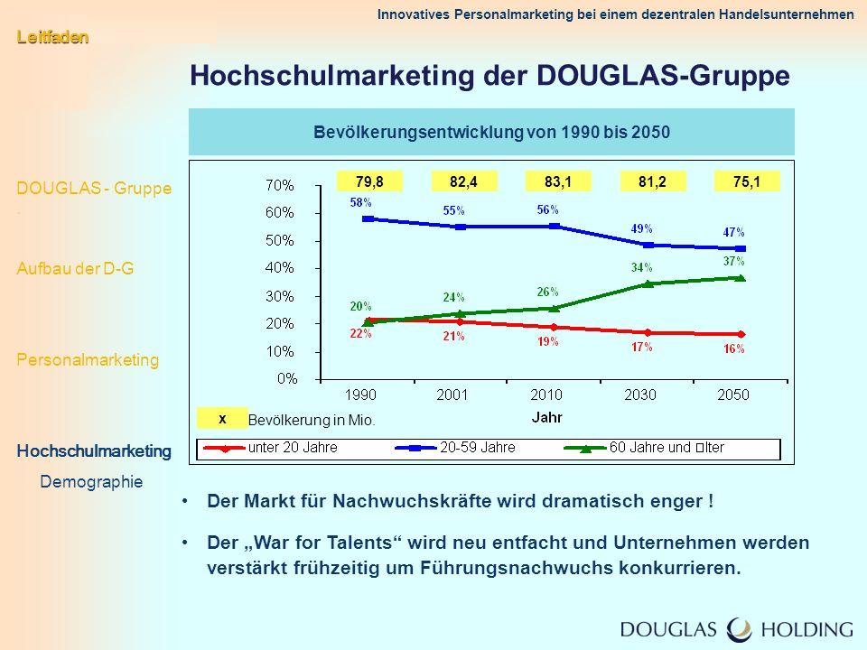 Innovatives Personalmarketing bei einem dezentralen Handelsunternehmen 79,882,483,181,275,1 x Bevölkerung in Mio. Bevölkerungsentwicklung von 1990 bis
